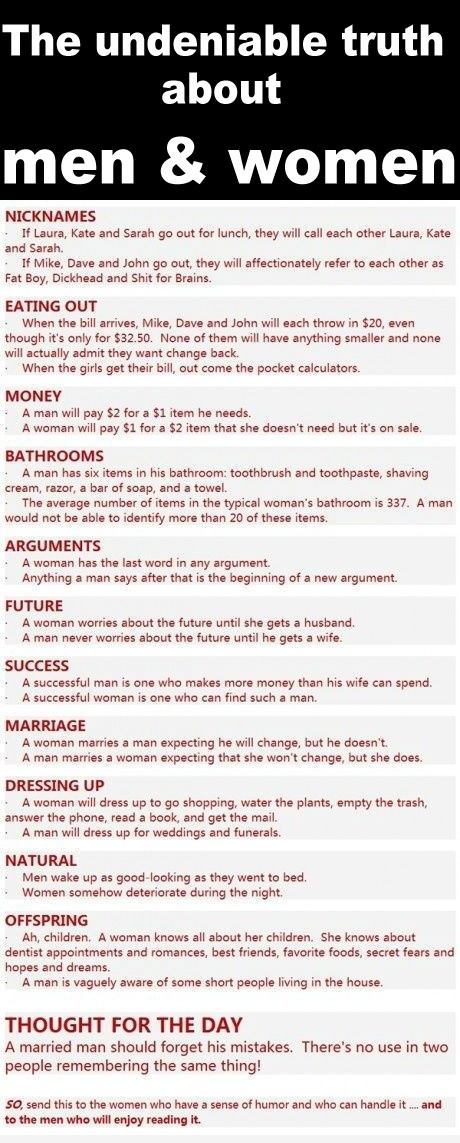 Men Vs Women Jokes