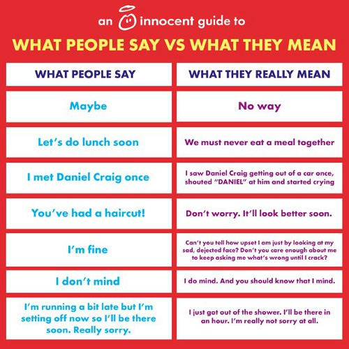 Mean vs what say they what guys 30 Things