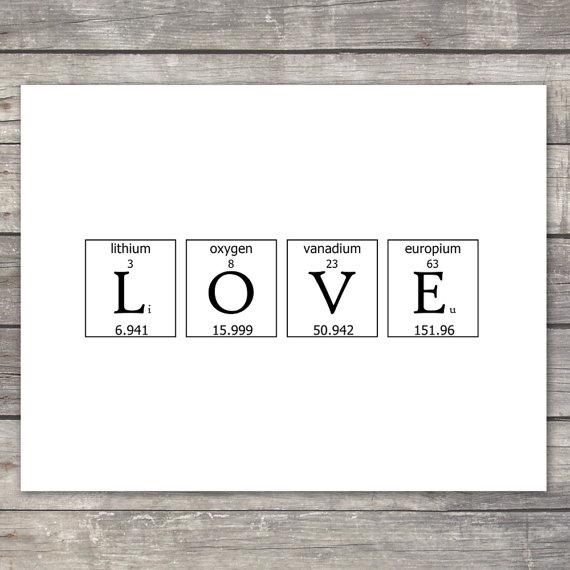 Periodic Table Love Jokes