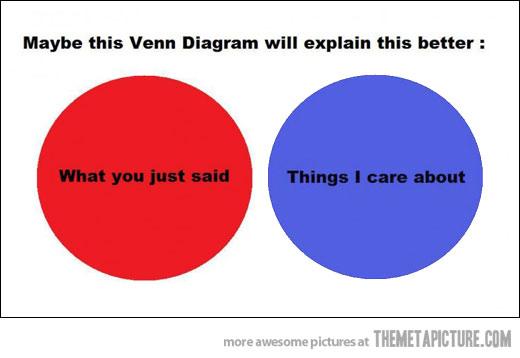Venn diagram jokes ccuart Gallery
