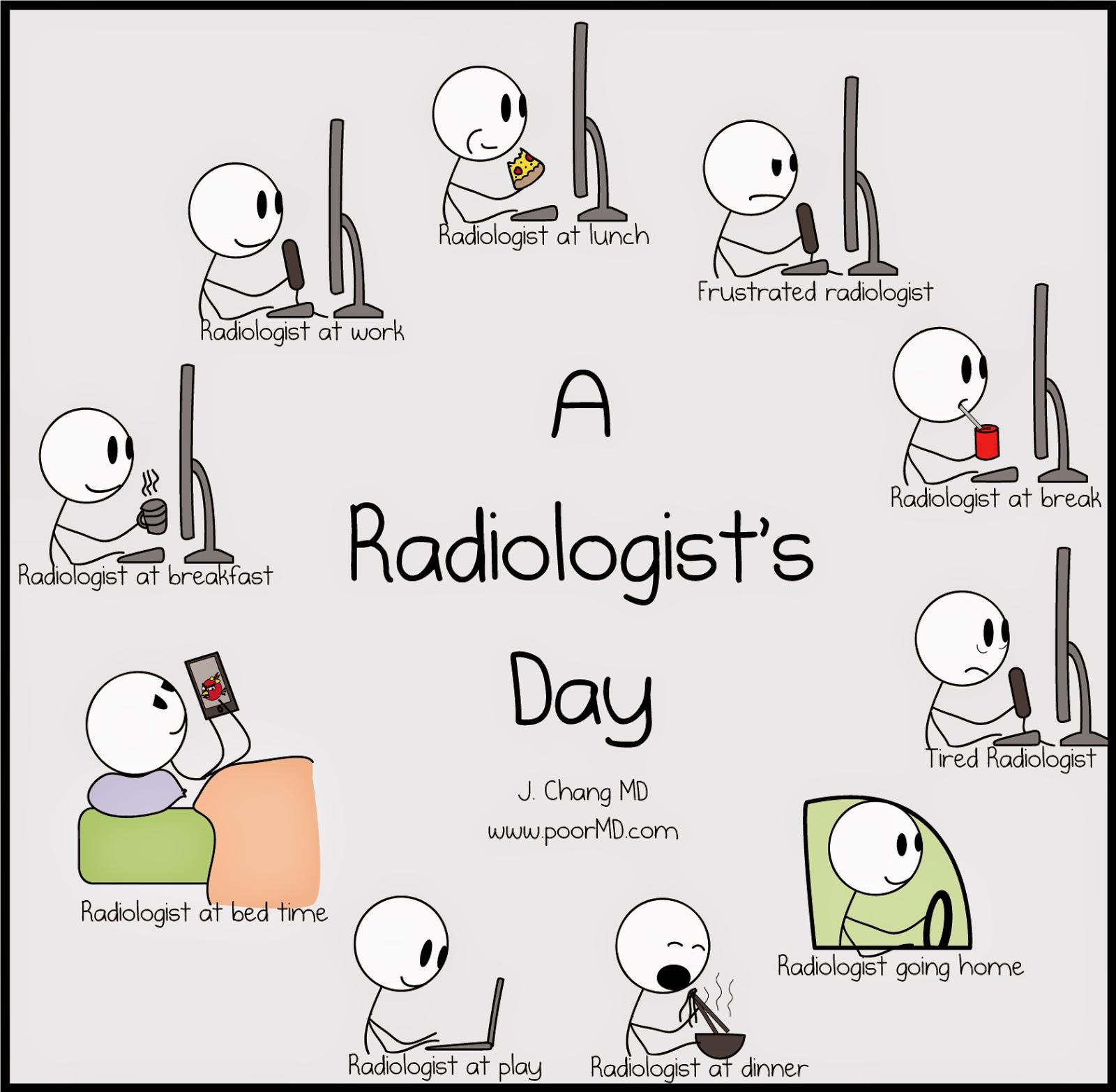 Radiology Jokes