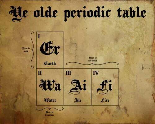 Chemistry periodic table jokes urtaz Choice Image