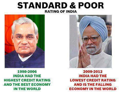 Image of: Funny Jokes Manmohan Singh Puppet Robot Funny Funny Indian King Nail Manmohan Singh Jokes