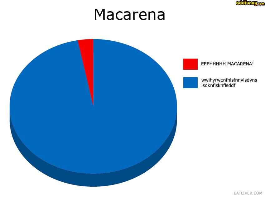 Pie Chart Jokes