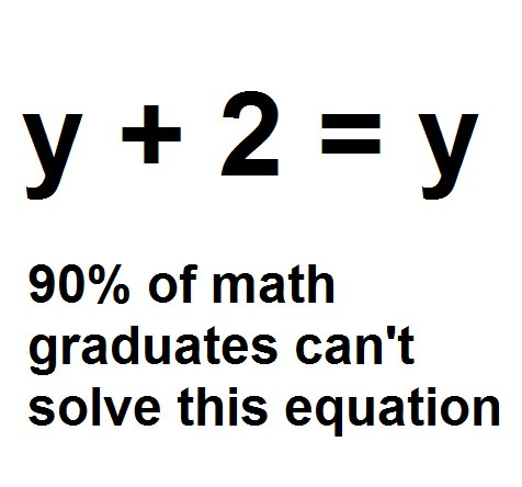 Math Symbol Jokes
