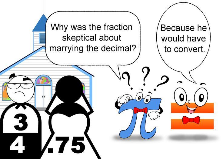 Fraction Jokes